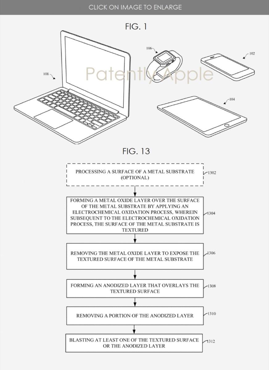 Dopo Apple Watch, ecco il brevetto per iPhone, iPad e Macbook in titanio