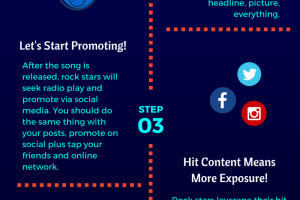 How to create and promote content like a rock star
