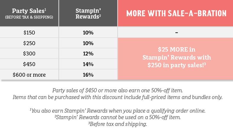 Stampin' Rewards for Sale-A-Bration