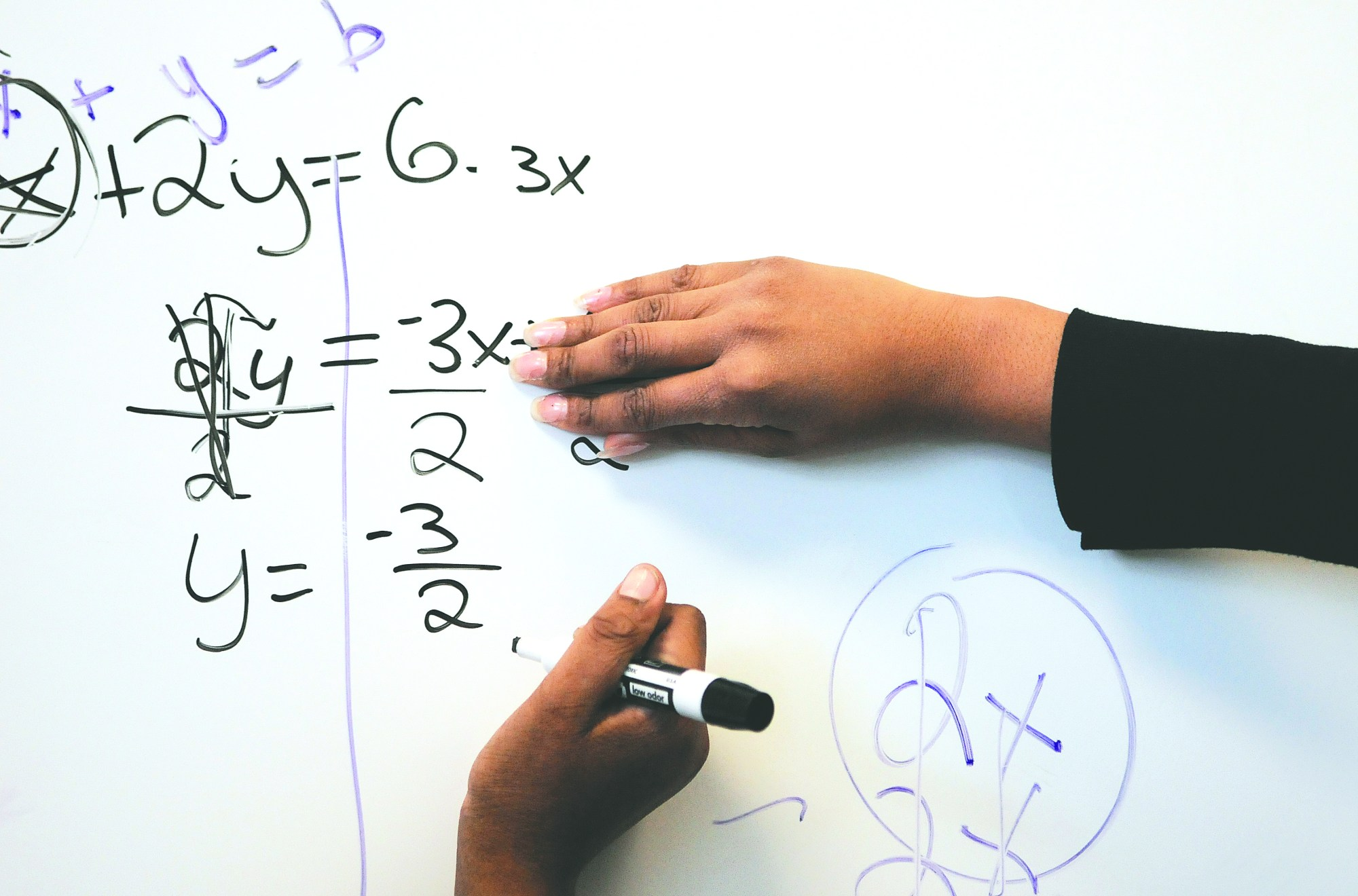 hight resolution of What is the best way to teach math? - Macleans.ca