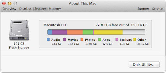 5 Ways to Take Care of Your Mac in 2014 – The Mac Observer