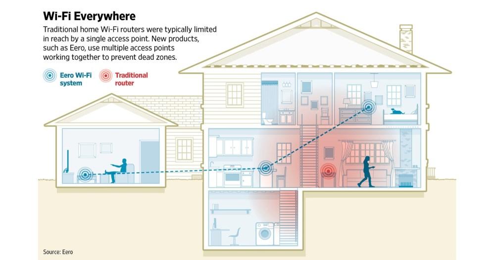 medium resolution of diagram of wi fi hotspot