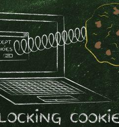 ios tip be careful when blocking safari cookies [ 1200 x 709 Pixel ]