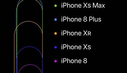 Representing the iPhone XS, iPhone XS Max, and iPhone XR in