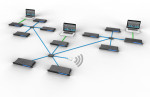 MOTU AVB network