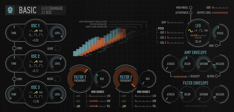 Audio Damage Basic Synth Recalls the Classics