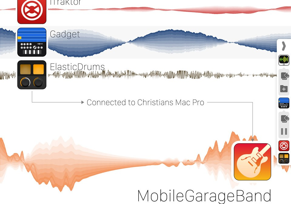 audiomux and midimux Stream Between Mac and iOS