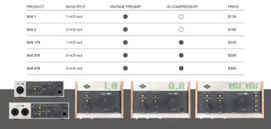 Universal Audio Volt - Comparison