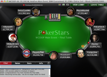 2013 WCOOP Main Event Final Table