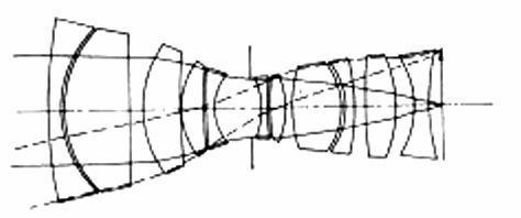UV Planar f2 62mm