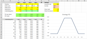 Drawing Option Payoff Diagrams in Excel  Macroption
