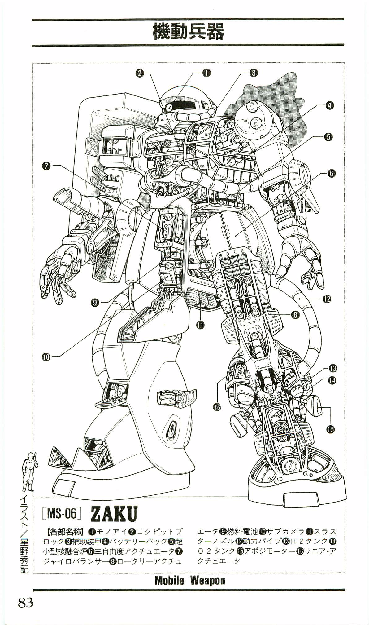 Moving The Arms Of A Mobile Suit