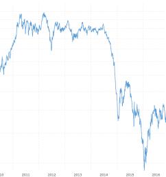 diagram of fuel to oil crude [ 1280 x 790 Pixel ]