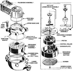 Water meters / Water Meter Installation / Water Meter Hook