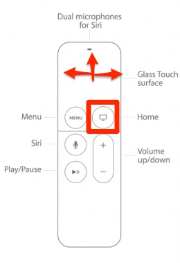 Apple TV How To: Force Quit an App, Restart, or Factory Reset Your Fourth-Generation Apple TV