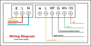 Co2 Laser Power Supply Wiring Diagram | Mactron Tech
