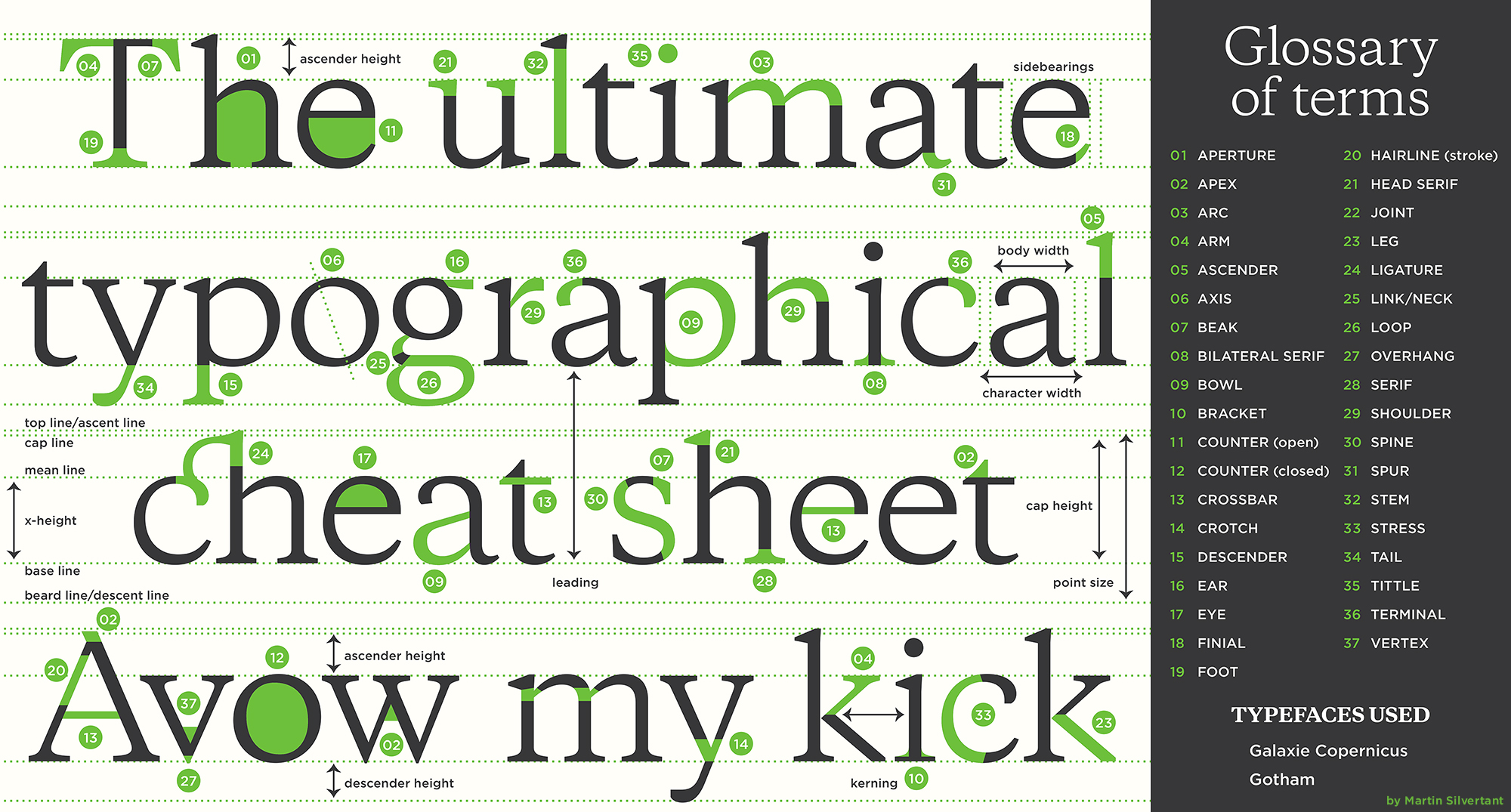 The Ultimate Typographical Cheat Sheet, Martin Silvertant