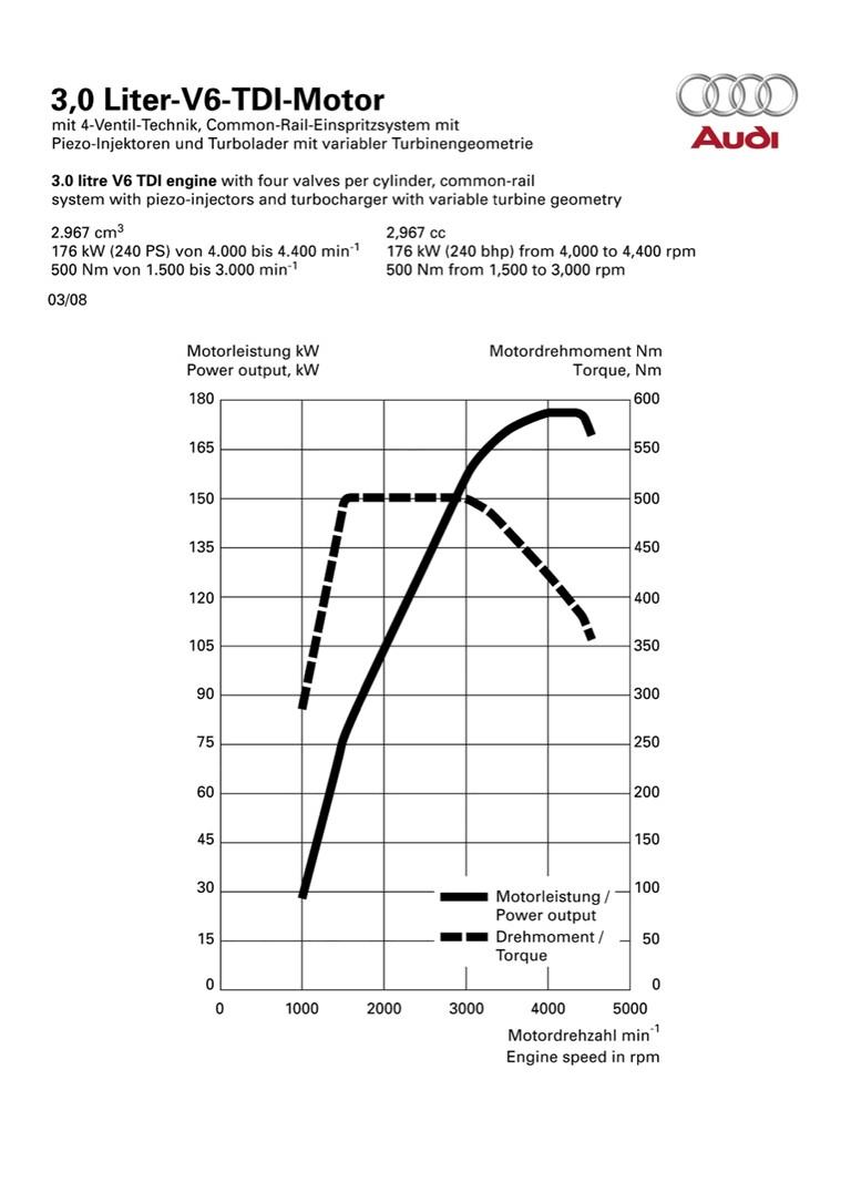 medium resolution of 2008 audi a4 avant 45