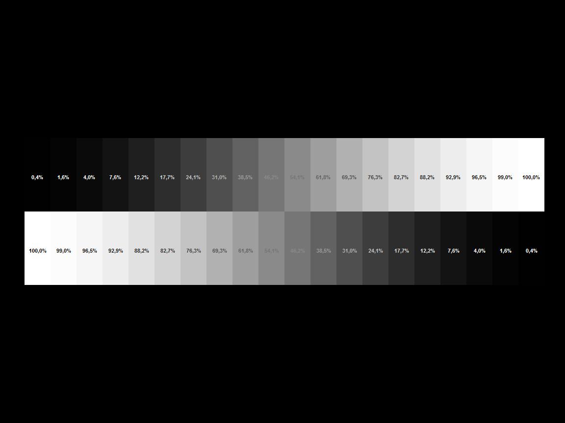 Resultat d'imatges de tonalidades de negro