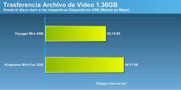 transferencia_video.jpg