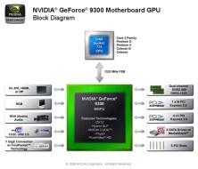 nv_9300_mgpu_block_diagram_rev2