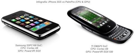 iphone3gs_vs_palmpre
