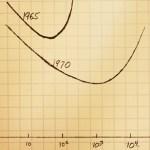 Ley de Moore [1]: Discos de Almacenamiento