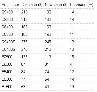 intel_nuevos_precios