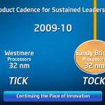 Nuevos detalles de la arquitectura de Sandy Bridge (Intel 32nm)