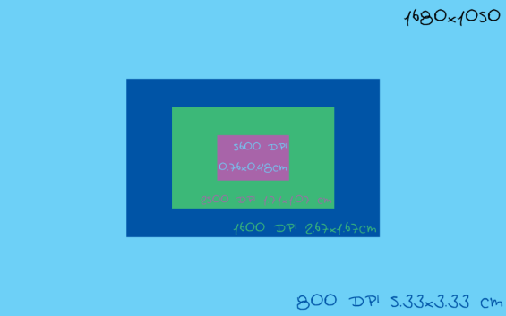 1680x1050 DPI