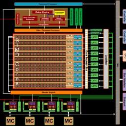 RV770_layout
