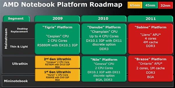 AMD_roadmap_notebooks