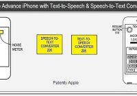 Hoy en Patentes de Apple: Reconocimiento de Voz