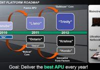 COMPUTEX11: AMD lanza nueva APU Z-01 de tan sólo 5.9W para Tablets