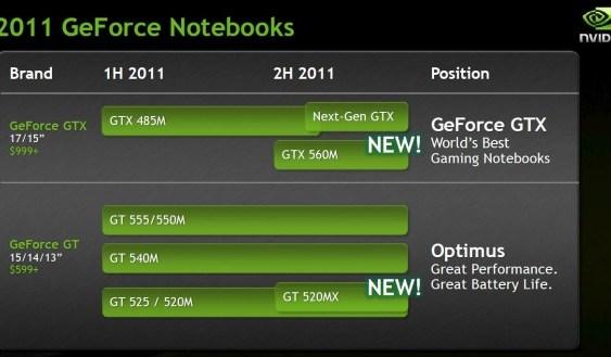 NVIDIA prepara GeForce GTX 580M para portátiles