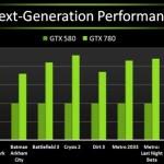 Surprise!: NVIDIA GeForce GTX 780 sería la tope de línea de la generación Kepler (28nm)