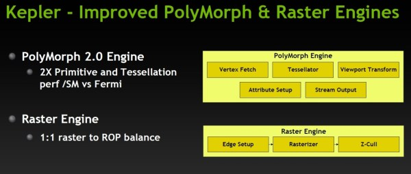 GeForce_GTX_680_PolyMorph_and_RasterEngine