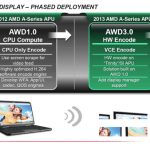 AMD entrará en el video inalámbrico con AMD Wireless Display (AWD).