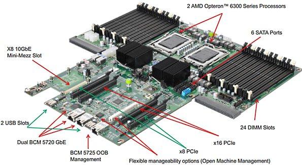 AMD_Open_Compute3_Server_Platform