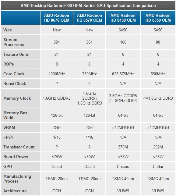 AMD_Radeon_HD8000_Series_Rebranding_02