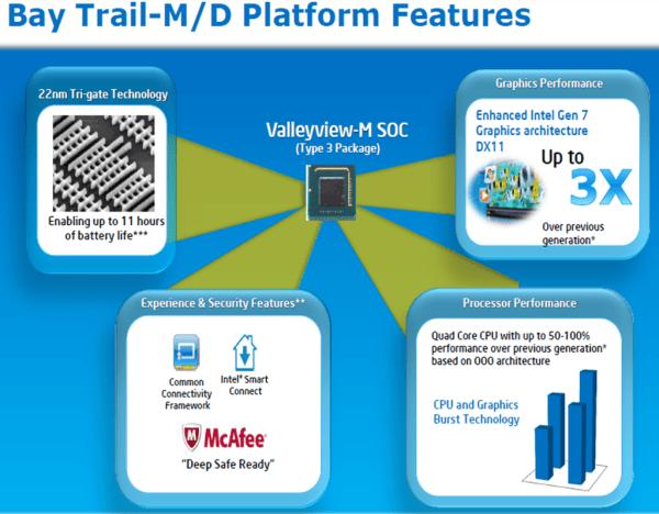 Intel_Bay_Trail_Platform_02