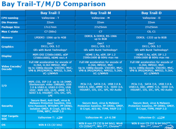Intel_Bay_Trail_Platform_04