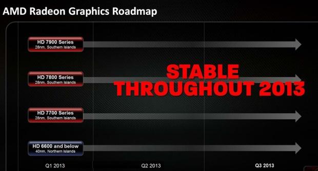 AMD_Radeon_HD7000_series_2013_roadmap