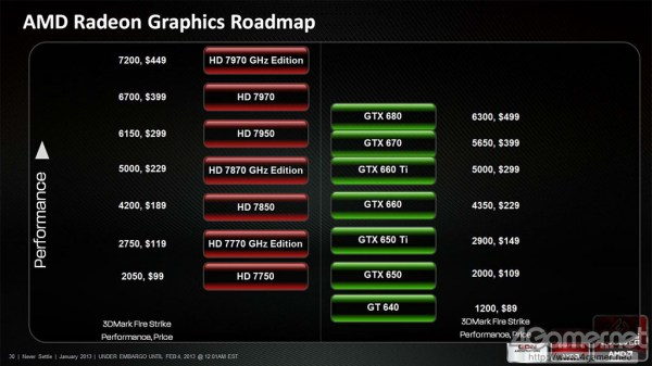 AMD_Radeon_HD7000_series_2013_roadmap_03