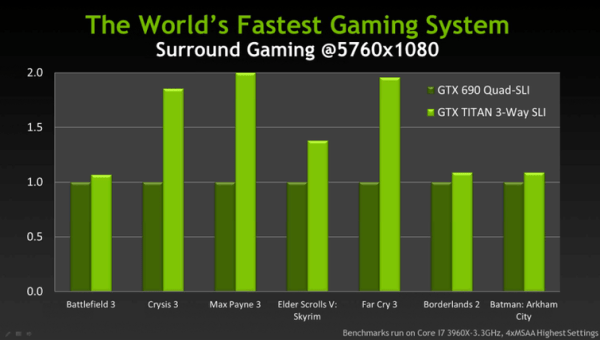 GeForce-GTX-Titan_oficial_05
