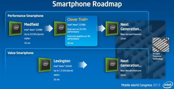 Intel_Clover_Trail+_01