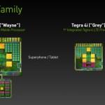"""NVIDIA anuncia su nuevo SoC Tegra 4i """"Grey"""" con LTE integrada para teléfonos móviles"""