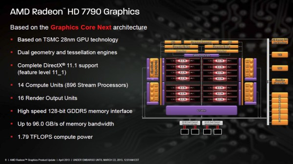 Radeon_HD_7790_002