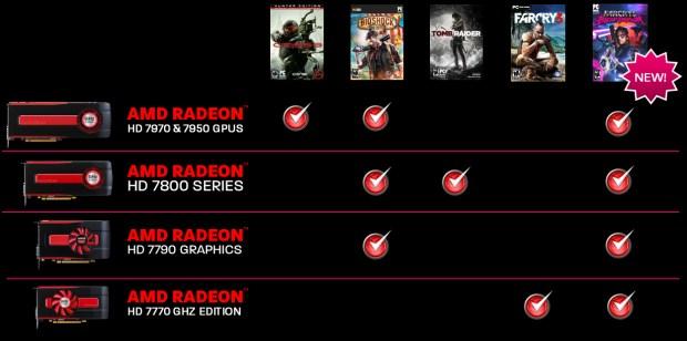 AMD_Far_Cry_Blood_Dragon_Bundle