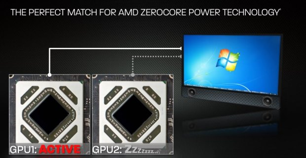 AMD_Radeon_HD_7990_11